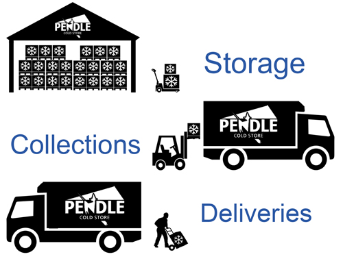 Pendle Cold Store: Storage and distribution